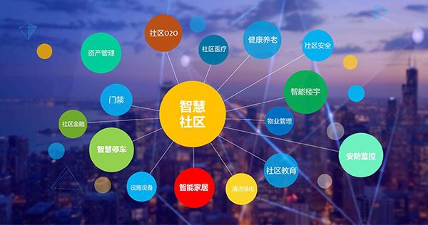 社区管理黄金城平台app开发功能模块解决方案有哪些